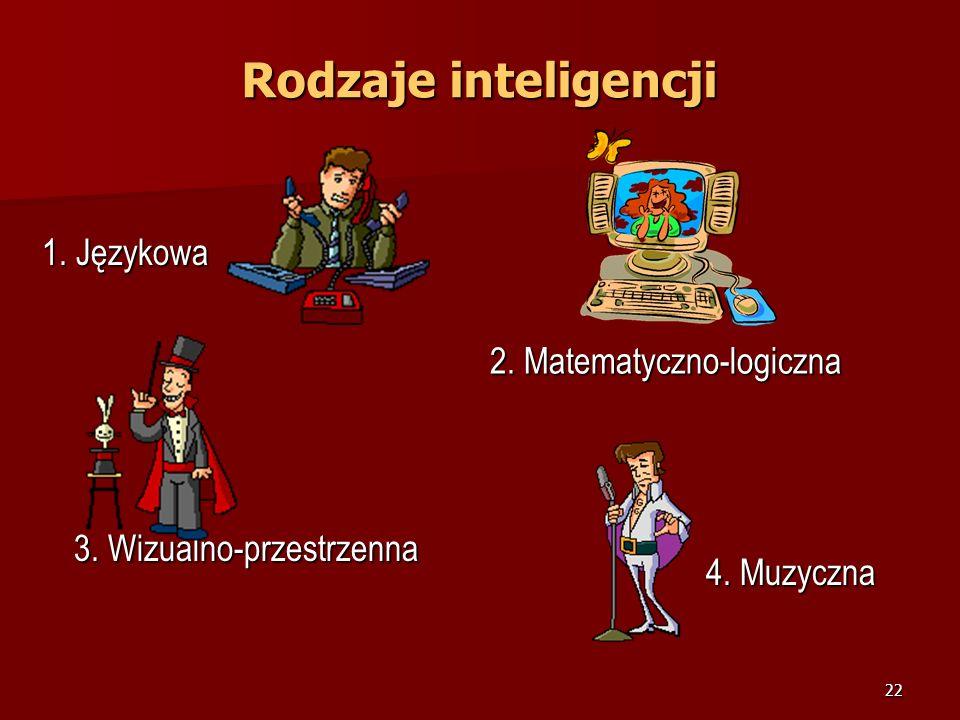 Rodzaje inteligencji 1. Językowa 2. Matematyczno-logiczna
