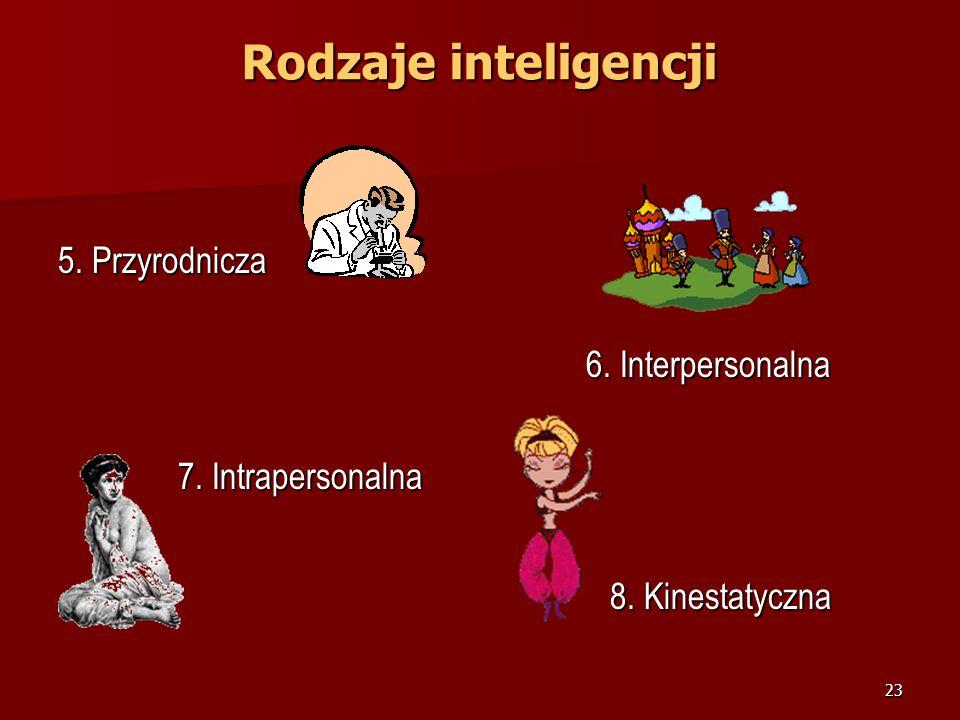 Rodzaje inteligencji 5. Przyrodnicza 6. Interpersonalna