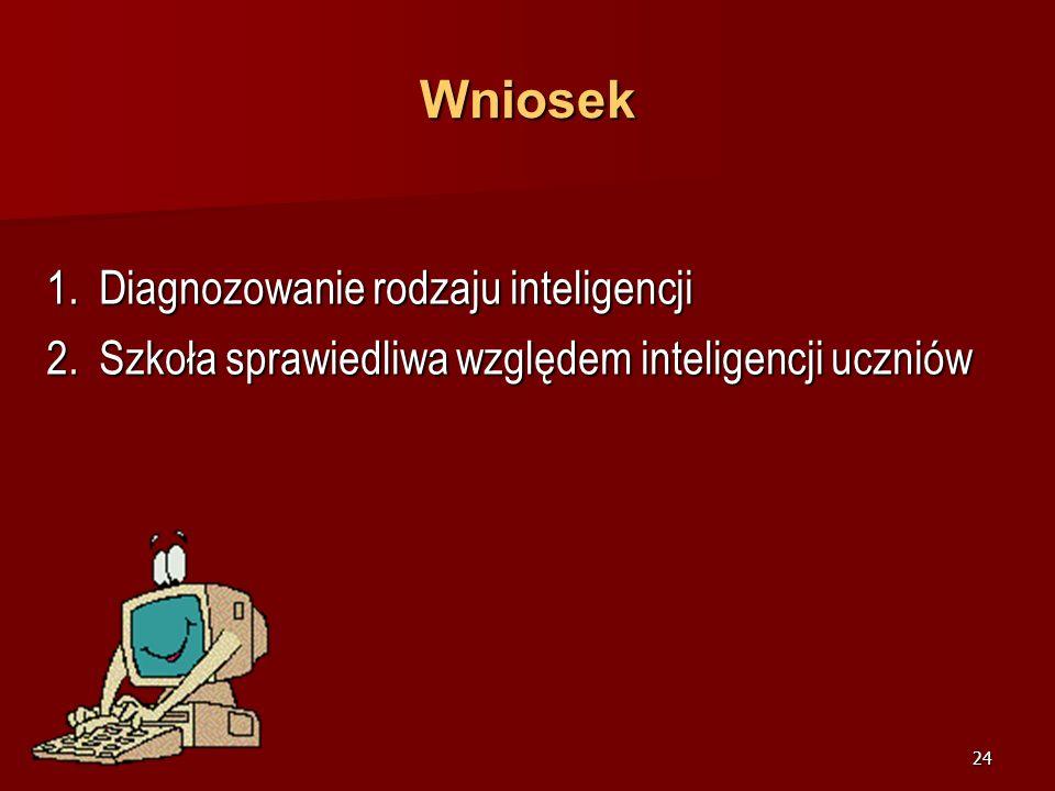 Wniosek Diagnozowanie rodzaju inteligencji