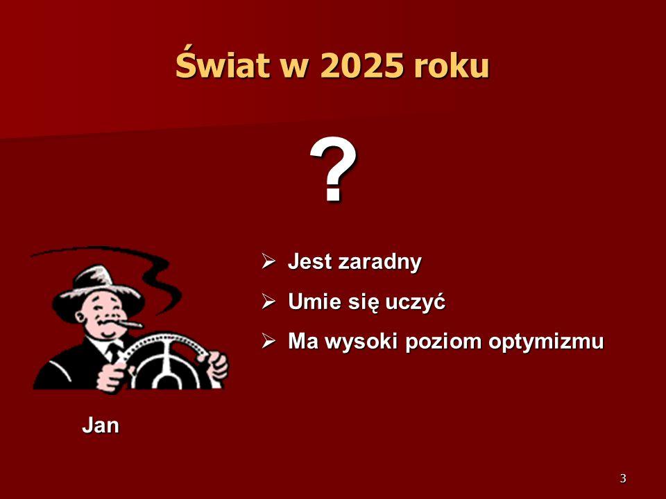 Świat w 2025 roku Jest zaradny Umie się uczyć