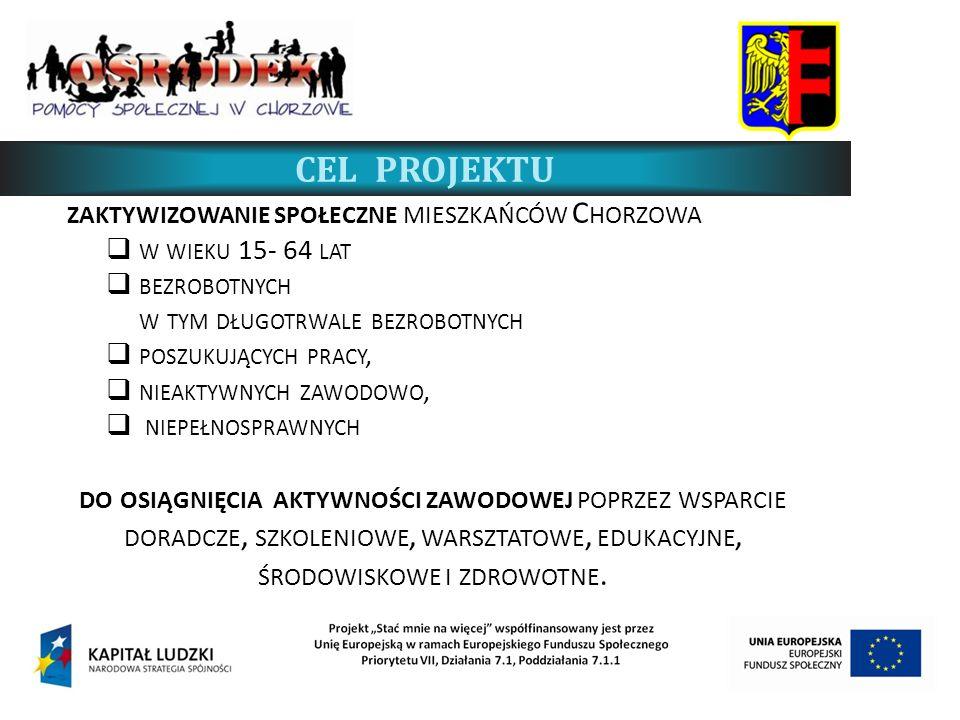 CEL PROJEKTU zaktywizowanie społeczne mieszkańców Chorzowa