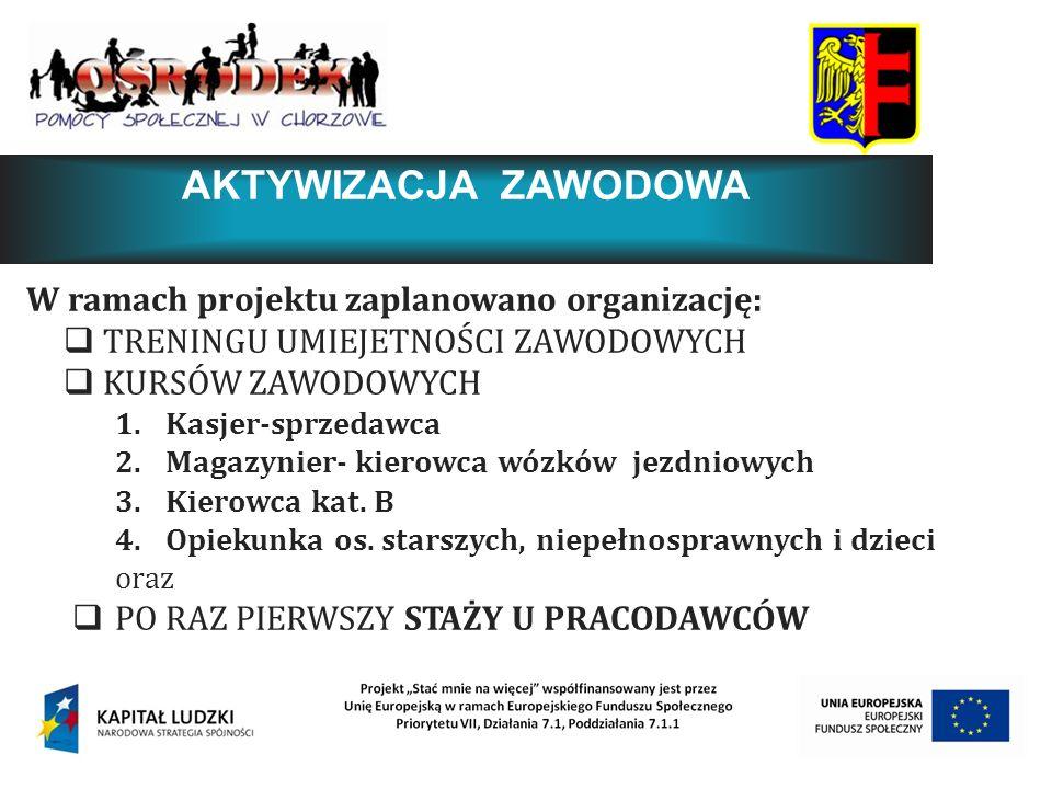 AKTYWIZACJA ZAWODOWA W ramach projektu zaplanowano organizację: