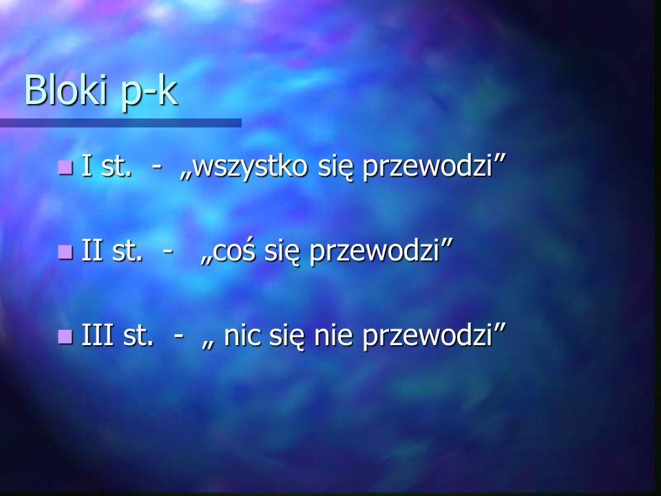 """Bloki p-k I st. - """"wszystko się przewodzi"""