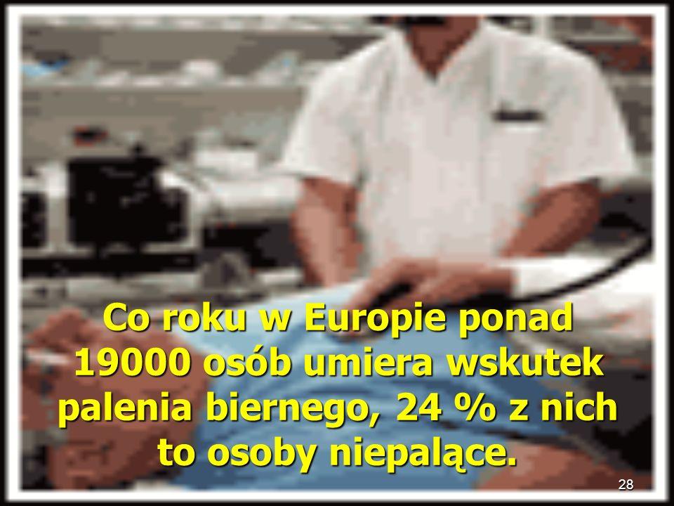 Co roku w Europie ponad 19000 osób umiera wskutek palenia biernego, 24 % z nich to osoby niepalące.