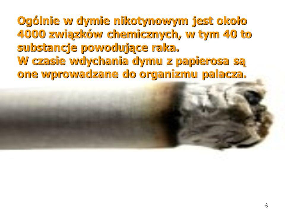 Ogólnie w dymie nikotynowym jest około 4000 związków chemicznych, w tym 40 to substancje powodujące raka.