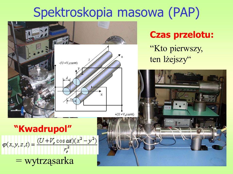Spektroskopia masowa (PAP)
