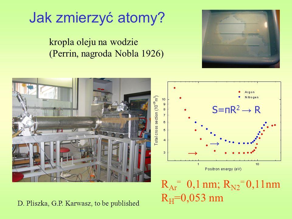 Jak zmierzyć atomy RAr= 0,1 nm; RN2= 0,11nm RH=0,053 nm