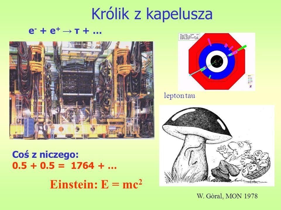 Królik z kapelusza Einstein: E = mc2 e- + e+ → τ + … Coś z niczego:
