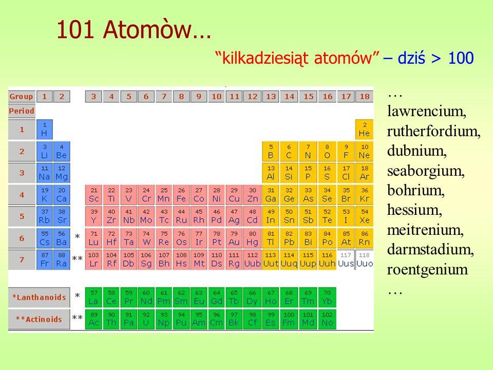 101 Atomòw… kilkadziesiąt atomów – dziś > 100 … lawrencium,