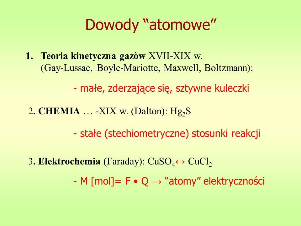 Dowody atomowe Teoria kinetyczna gazòw XVII-XIX w.