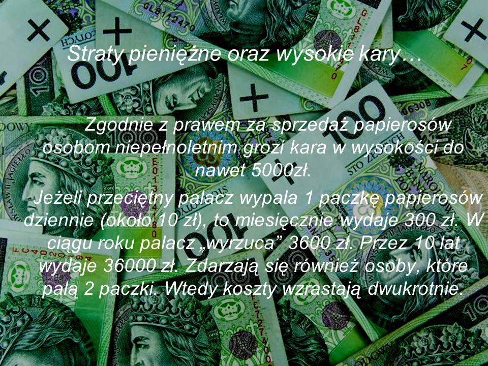 Straty pieniężne oraz wysokie kary…