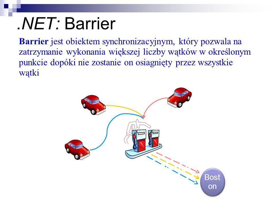 .NET: Barrier