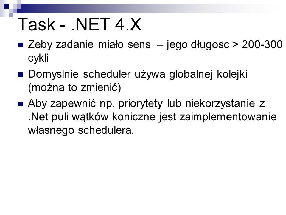 Task - .NET 4.X Zeby zadanie miało sens – jego długosc > 200-300 cykli. Domyslnie scheduler używa globalnej kolejki (można to zmienić)