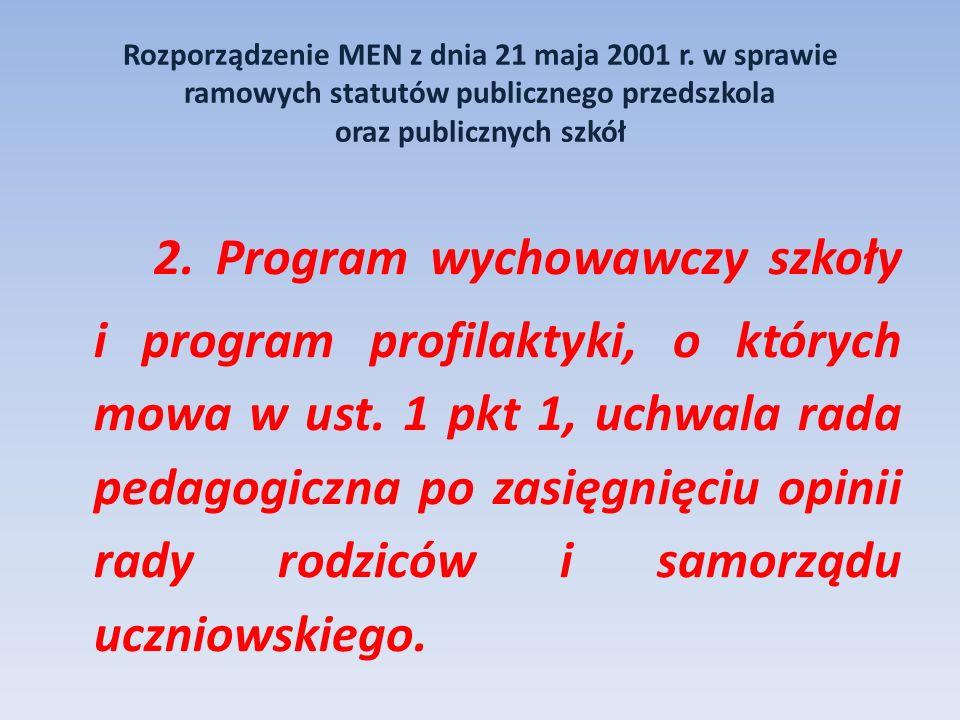 Rozporządzenie MEN z dnia 21 maja 2001 r
