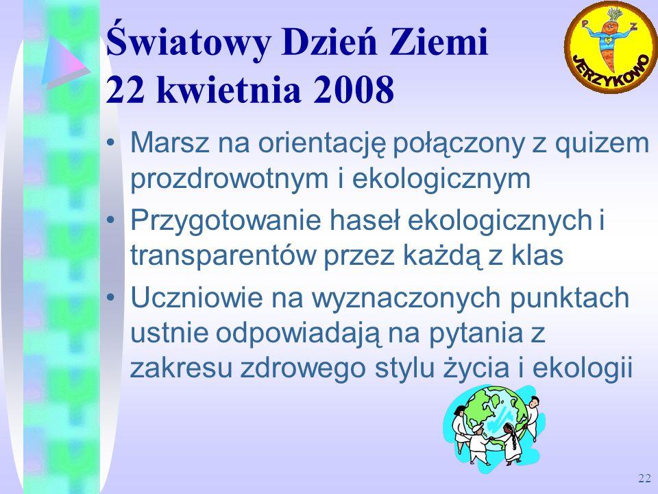 Światowy Dzień Ziemi 22 kwietnia 2008