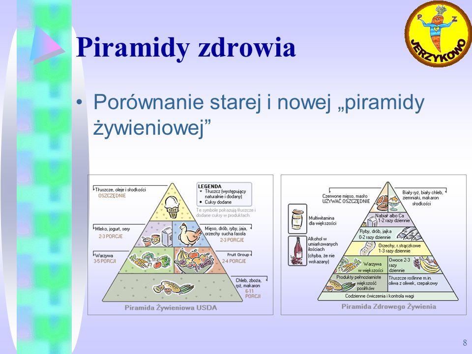 """Piramidy zdrowia Porównanie starej i nowej """"piramidy żywieniowej"""