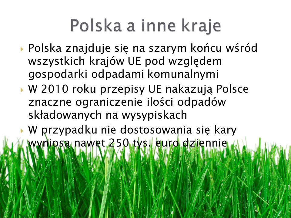 Polska a inne kraje Polska znajduje się na szarym końcu wśród wszystkich krajów UE pod względem gospodarki odpadami komunalnymi.