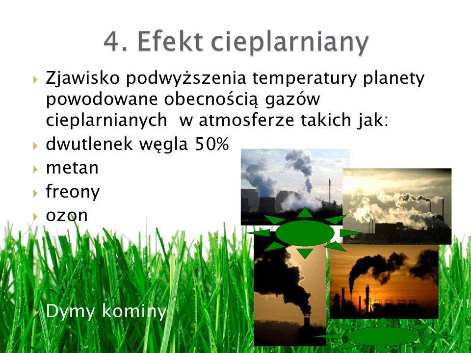 4. Efekt cieplarniany Dymy kominy