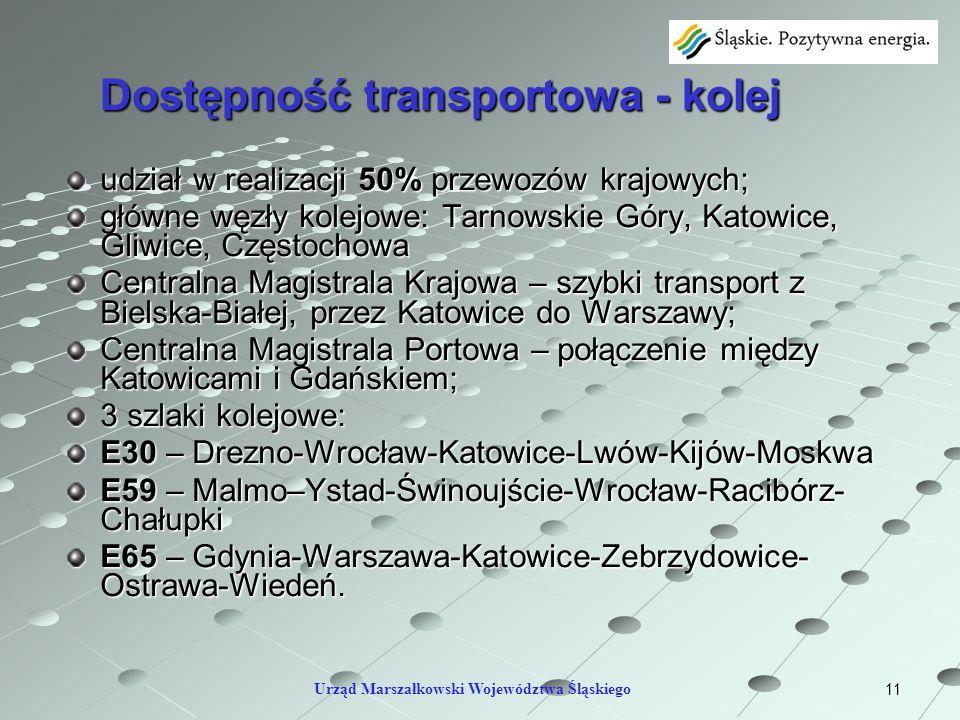 Dostępność transportowa - kolej
