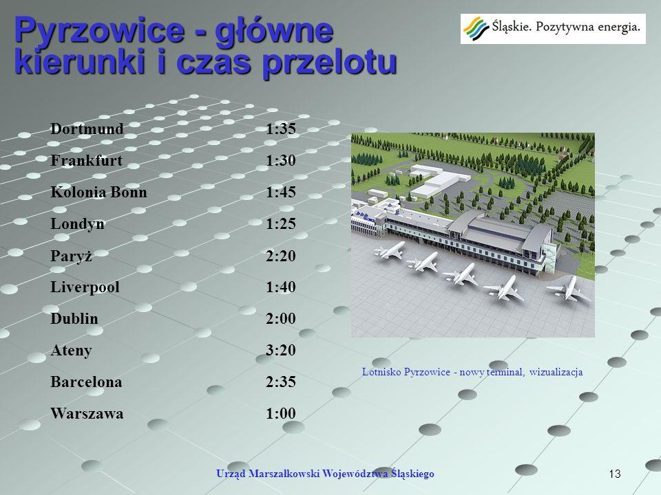 Pyrzowice - główne kierunki i czas przelotu