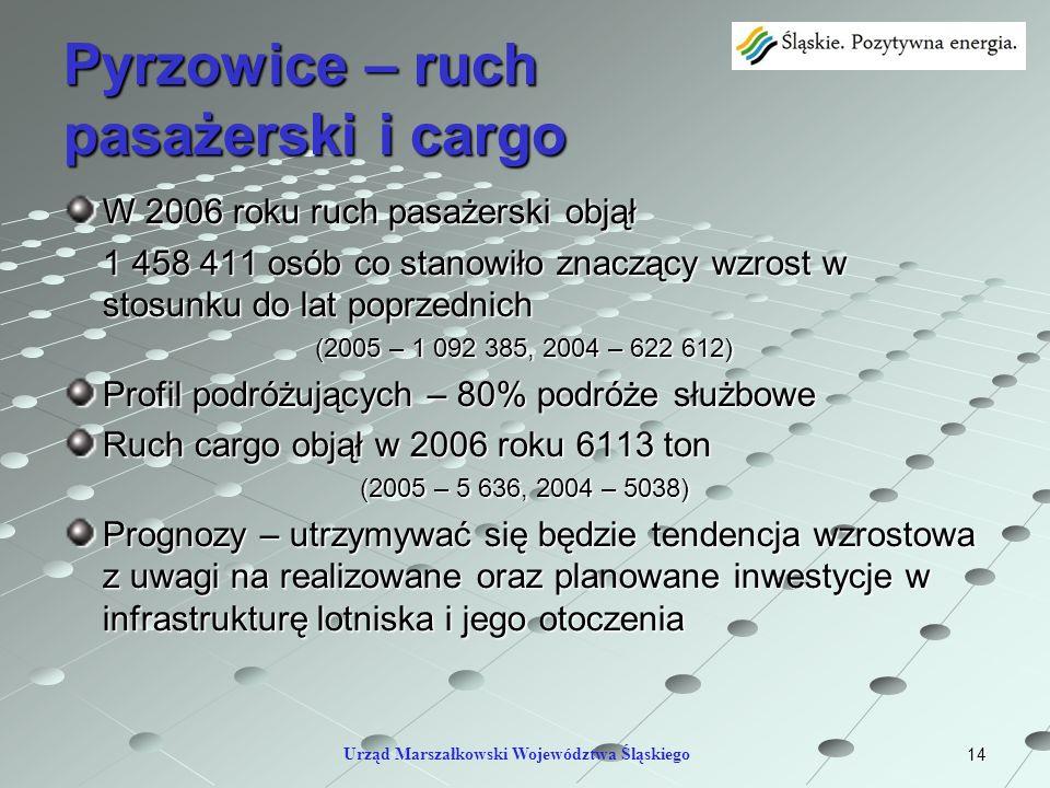 Pyrzowice – ruch pasażerski i cargo