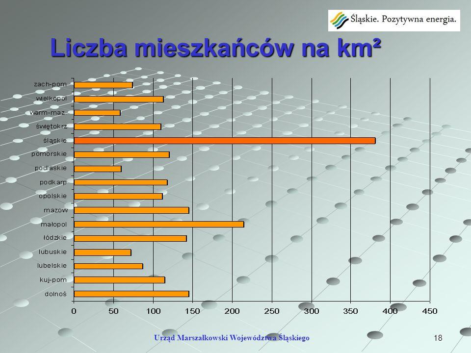 Liczba mieszkańców na km²