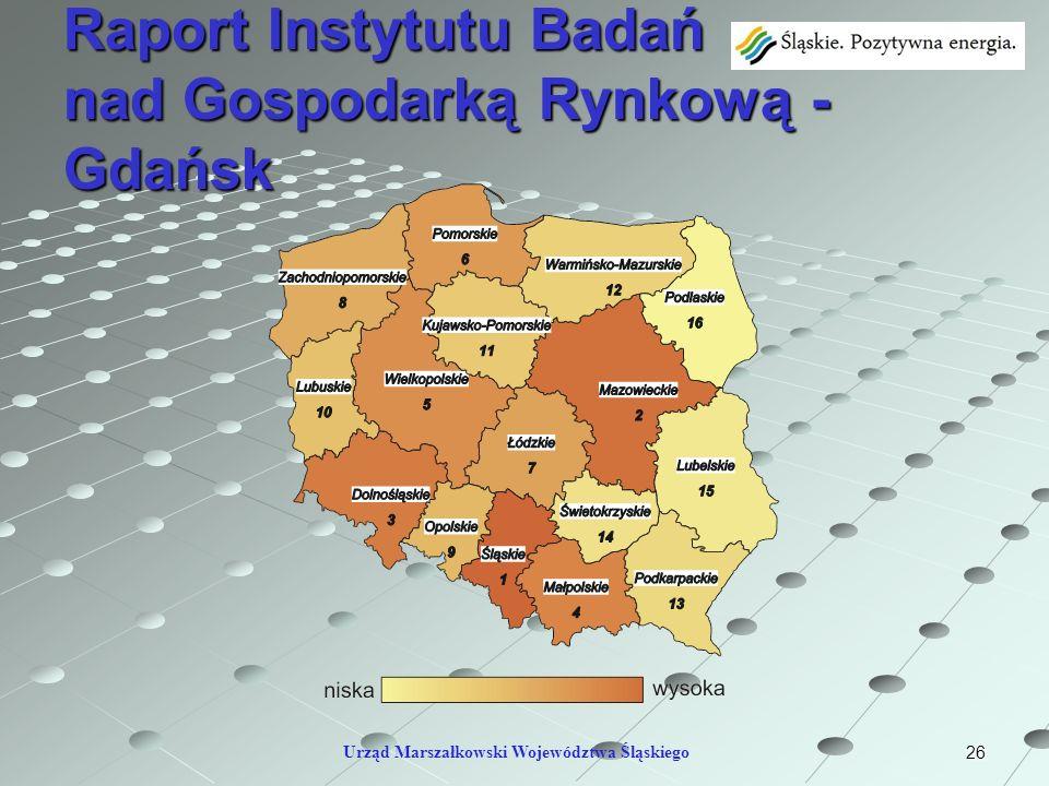 Raport Instytutu Badań nad Gospodarką Rynkową - Gdańsk