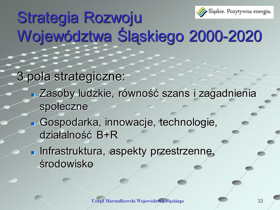 Strategia Rozwoju Województwa Śląskiego 2000-2020