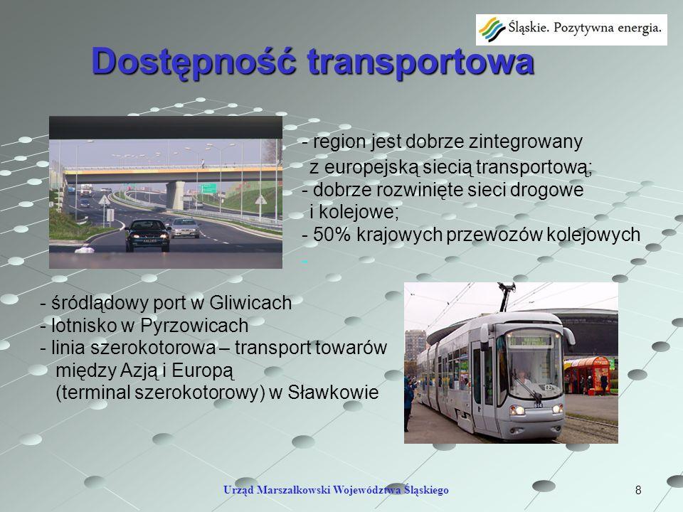 Dostępność transportowa