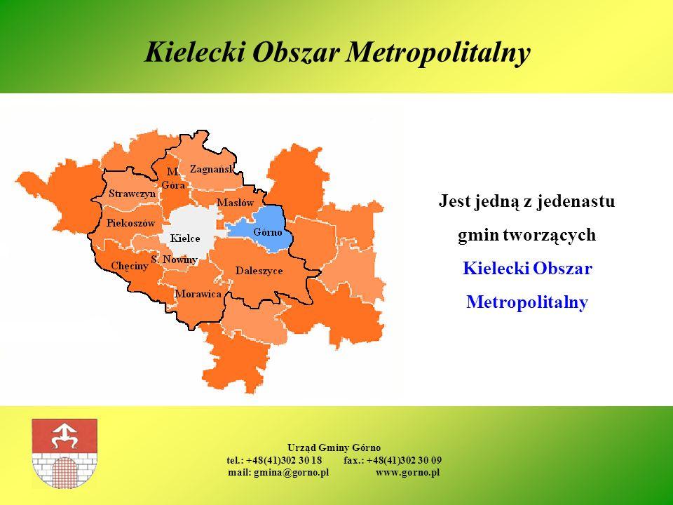 Kielecki Obszar Metropolitalny