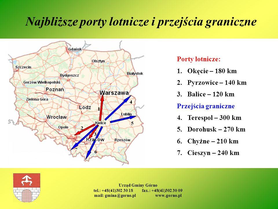Najbliższe porty lotnicze i przejścia graniczne