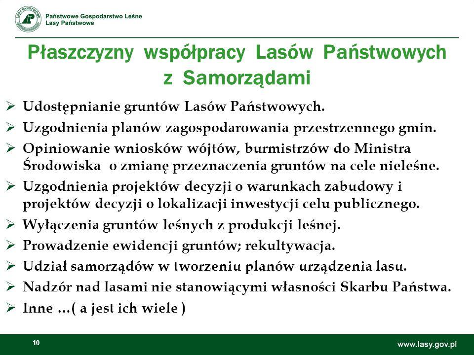 Płaszczyzny współpracy Lasów Państwowych z Samorządami