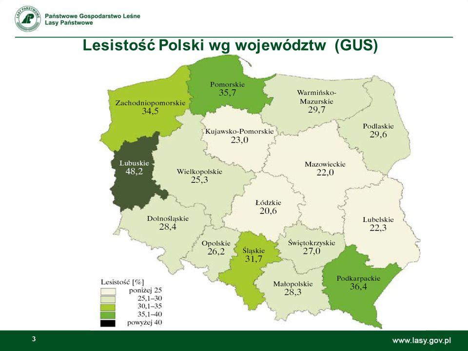 Lesistość Polski wg województw (GUS)