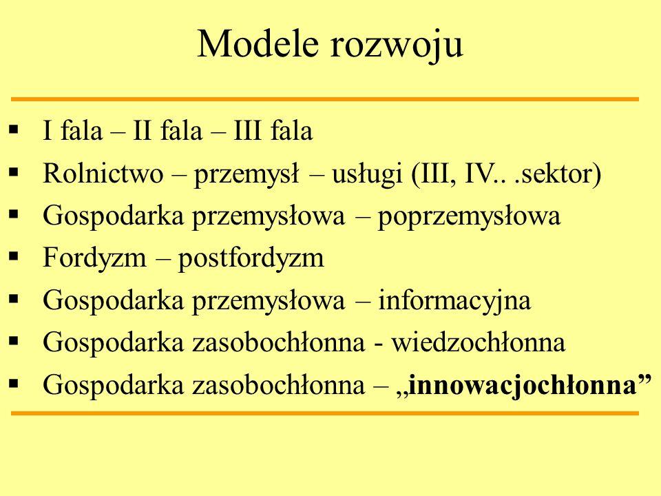 Modele rozwoju I fala – II fala – III fala