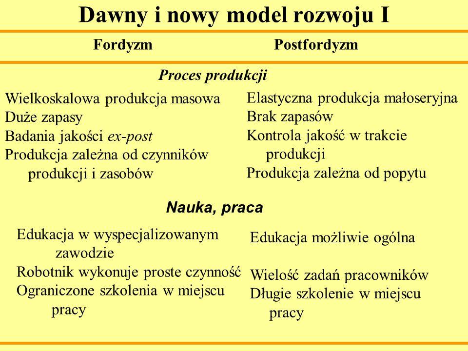Dawny i nowy model rozwoju I