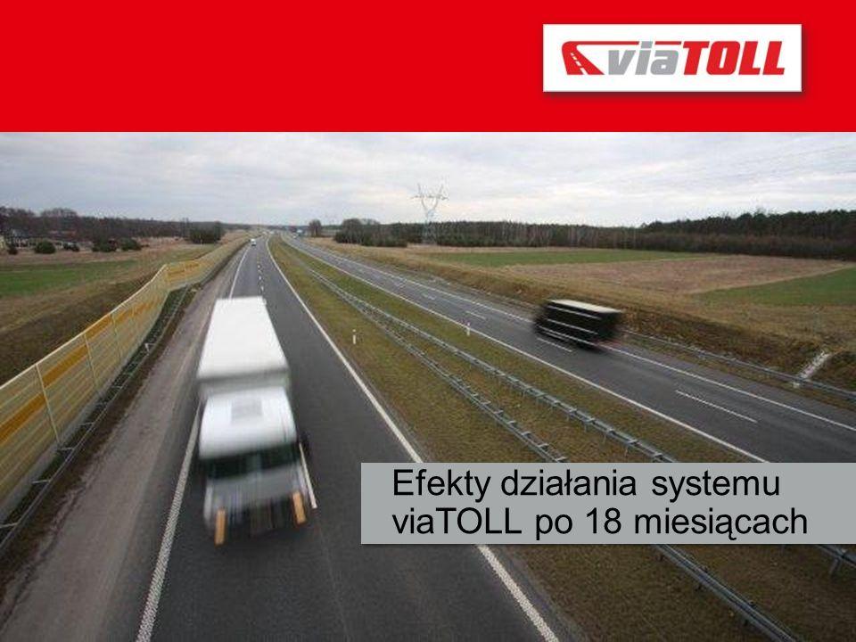 Efekty działania systemu viaTOLL po 18 miesiącach