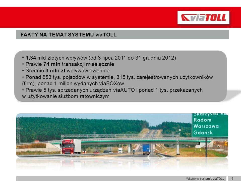 FAKTY NA TEMAT SYSTEMU viaTOLL