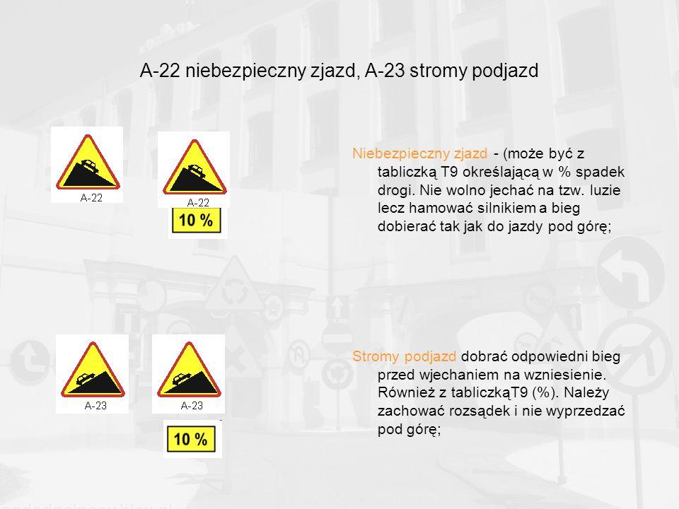 A-22 niebezpieczny zjazd, A-23 stromy podjazd
