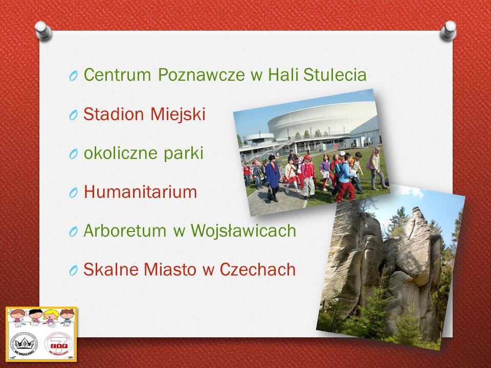 Centrum Poznawcze w Hali Stulecia Stadion Miejski okoliczne parki