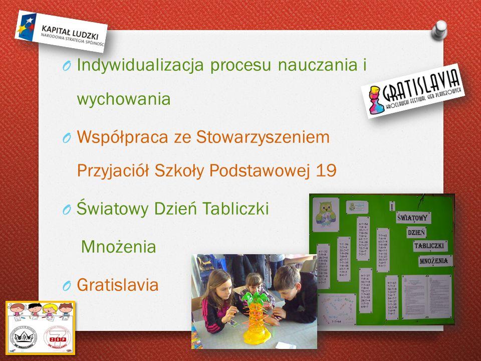 Indywidualizacja procesu nauczania i wychowania