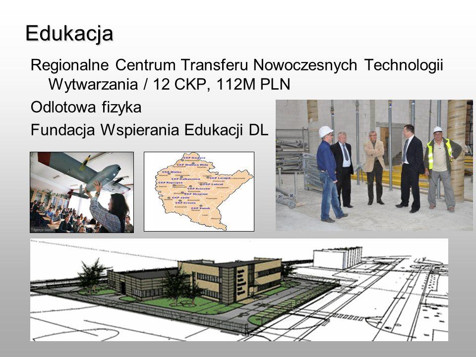 EdukacjaRegionalne Centrum Transferu Nowoczesnych Technologii Wytwarzania / 12 CKP, 112M PLN Odlotowa fizyka Fundacja Wspierania Edukacji DL