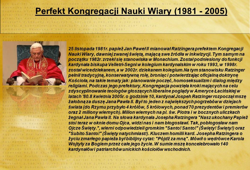 Perfekt Kongregacji Nauki Wiary (1981 - 2005)