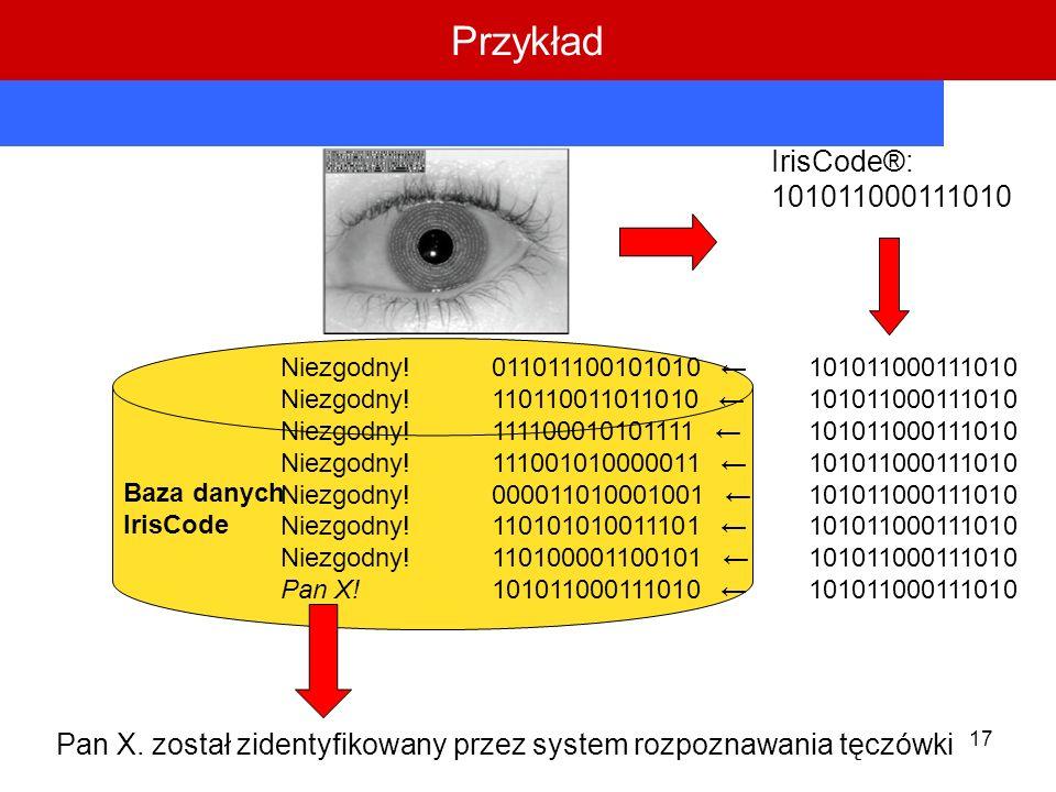 Przykład IrisCode®: 101011000111010. Baza danych. IrisCode. Niezgodny! 011011100101010 ← 101011000111010.