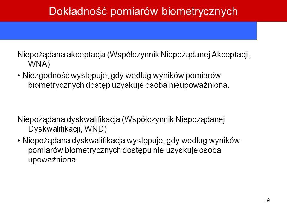 Dokładność pomiarów biometrycznych