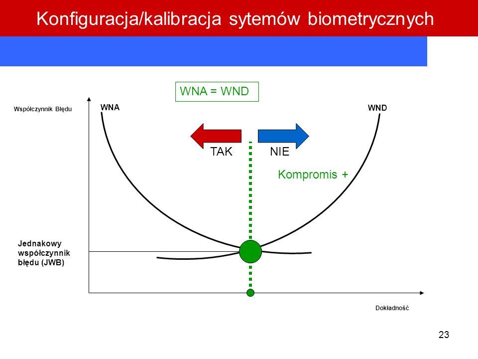 Konfiguracja/kalibracja sytemów biometrycznych