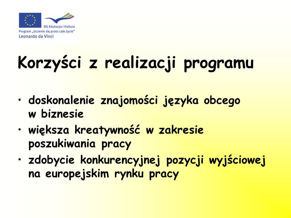 Korzyści z realizacji programu