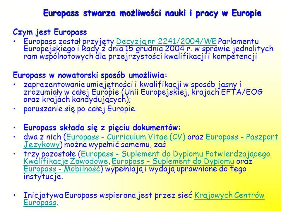 Europass stwarza możliwości nauki i pracy w Europie