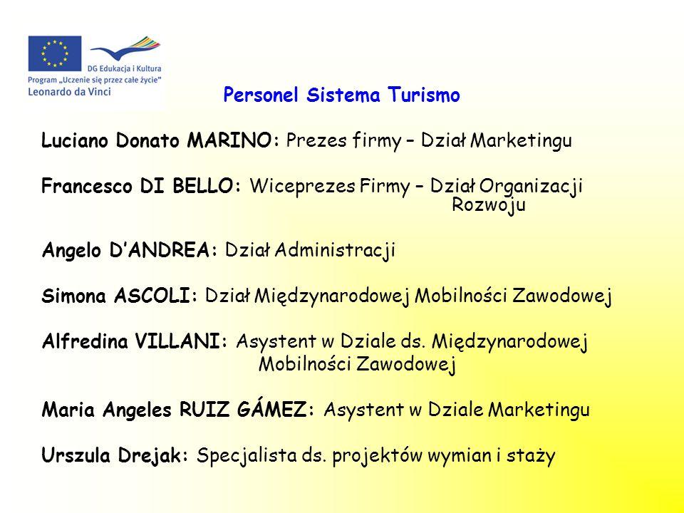 Personel Sistema Turismo