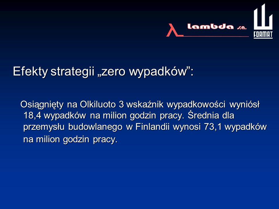 """Efekty strategii """"zero wypadków :"""