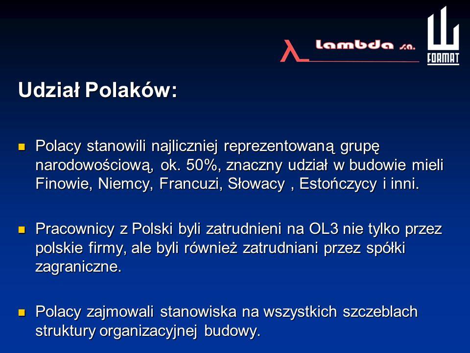 Udział Polaków: